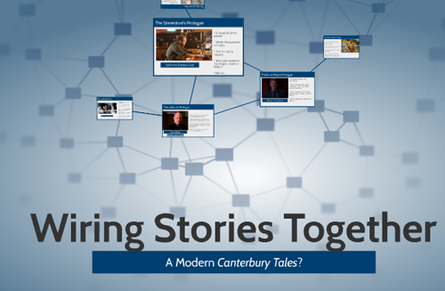 A screen capture from a Prezi presentation shows three big frames, along with three smaller frames