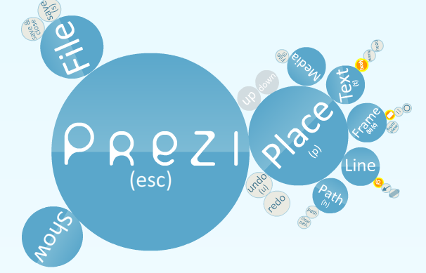 a prezi infographic demonstrating how prezi works