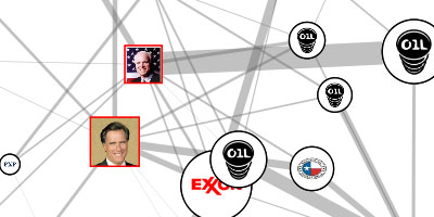 information graphic oil industry contributions to U.S. presidential candidates