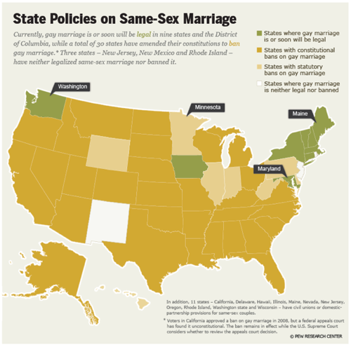 new positions why same sex marriage should be legal